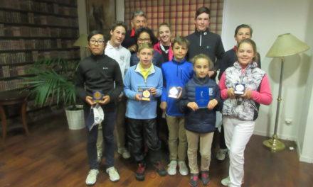 Championnat départemental Jeunes de l'Isère