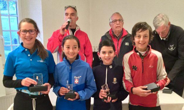 Grand Prix Jeunes à Mionnay